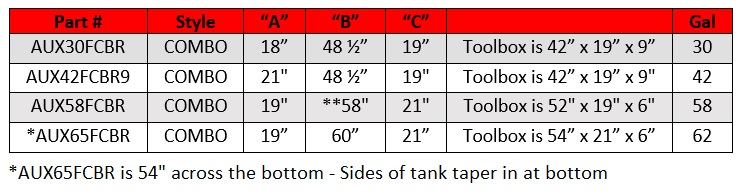 ATI Diesel Fuel Combo Tank Sizes