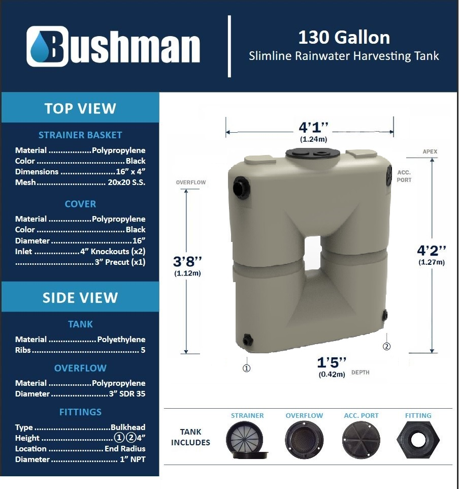 Bushman Slim Line Water Tank - 130 Gallon