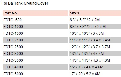 Fol-Da-Tank Folding Frame Tank Ground Cover Sizes
