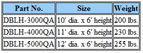 Fol-Da-Tank Quick Assemble Tank Sizes