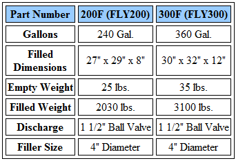 Fol-Da-Tank Helicopter Tank Sizes