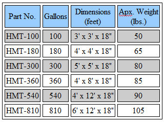 Fol-Da-Tank Decontamination Pool Sizes