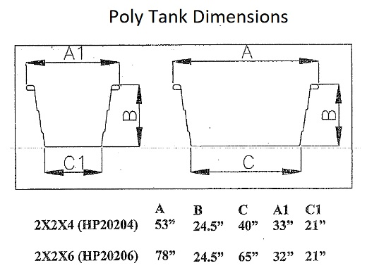 Round End Poly Stock Tank Dimensions