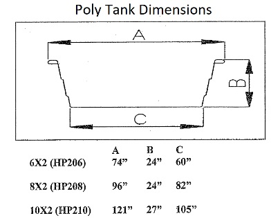 Round Poly Stock Tank Dimensions