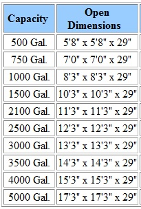 Husky Folding Frame Tank Replacement Liner Sizes