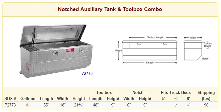 RDS Auxiliary Combo Fuel Tank Size