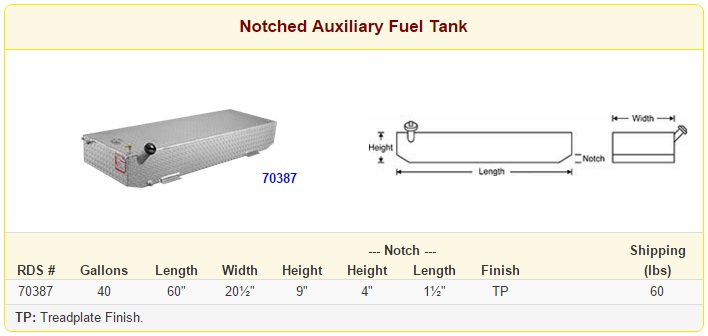 RDS Auxiliary Rectangle Notched Fuel Tank Size