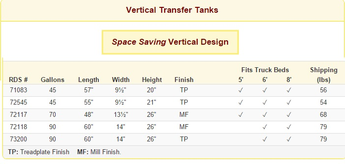 RDS Refueling Rectangle Vertical Fuel Tank Sizes