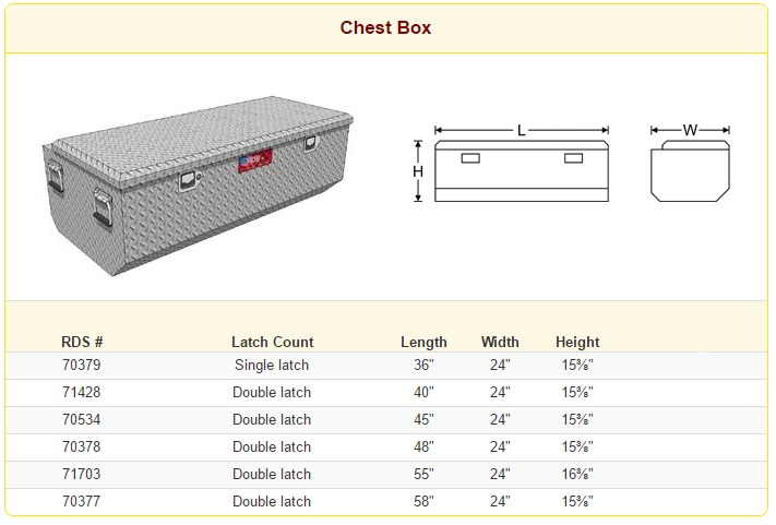 RDS Chest Box Sizes