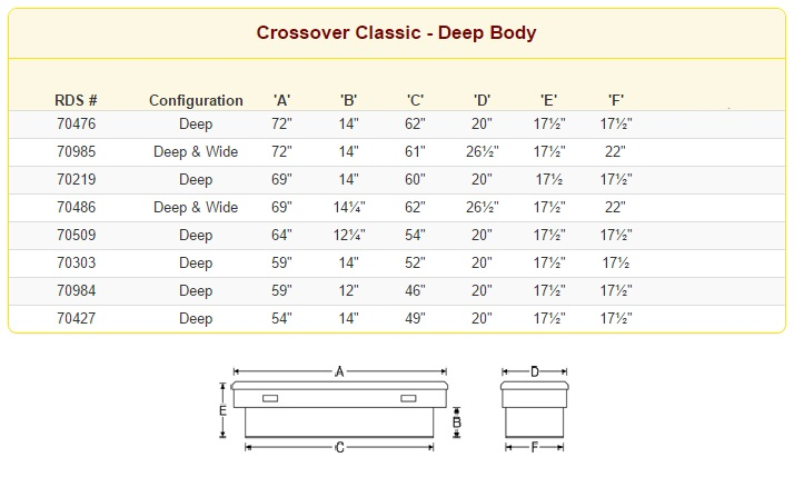 RDS Classic Crossover Deep Body Toolbox Sizes