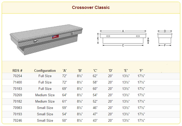 RDS Classic Crossover Toolbox Sizes