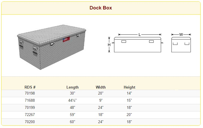 RDS Dock Box Sizes