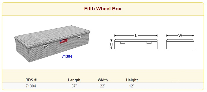 RDS Fifth Wheel Toolbox Sizes