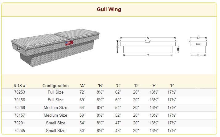 RDS Gull WIng Crossover Toolbox Sizes