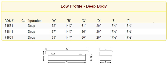 RDS Low Profile Deep Body Toolbox Sizes