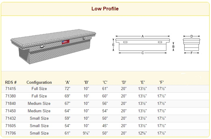 RDS Low Profile Toolbox Sizes