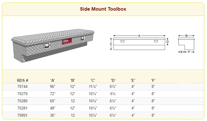 RDS Side Mount Toolbox Sizes