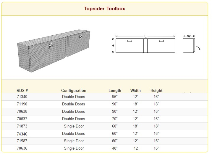 RDS Topsider Toolbox Sizes