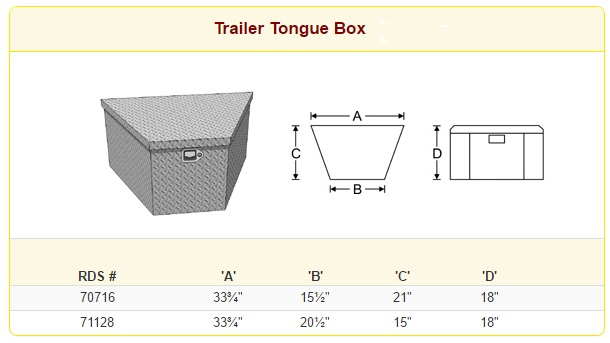 RDS Trailer Tongue Toolbox Sizes