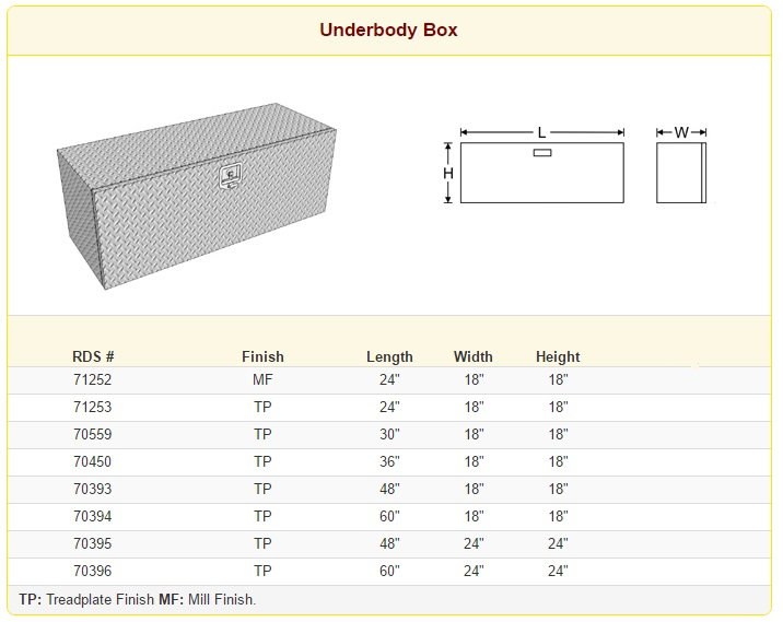 RDS Underbody Toolbox Sizes